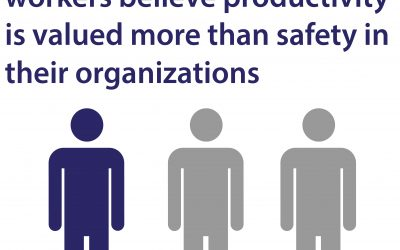 Productivity vs. Safety: What Wins? Employee Perception INFOGRAPHIC