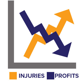 chart depicting profits decline as injuries increase
